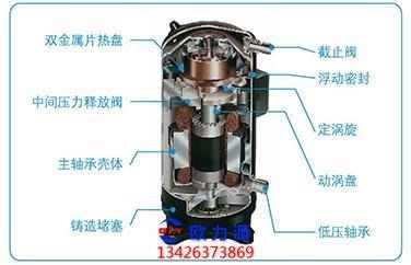 涡旋压缩机结构图